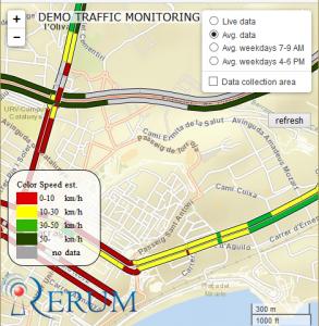 rerum-traffic